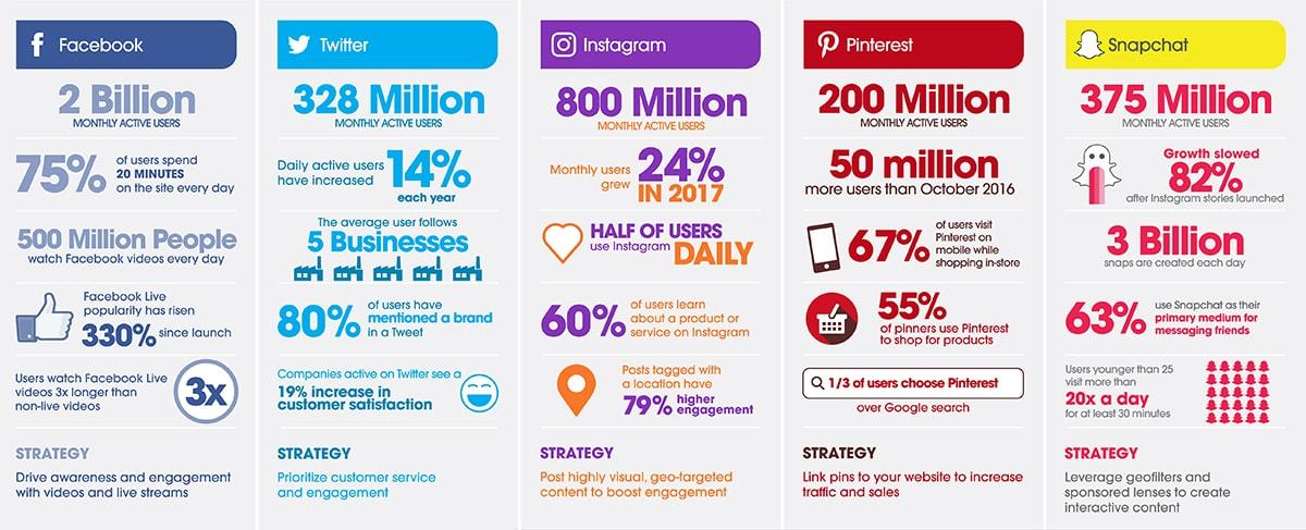 social media advertising platforms